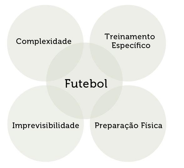 Treinamento de força no futebol  mais do que uma realidade 07d355f32aedb