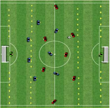 35cd8120621963 Jogos reduzidos versus jogos condicionados - Universidade do Futebol