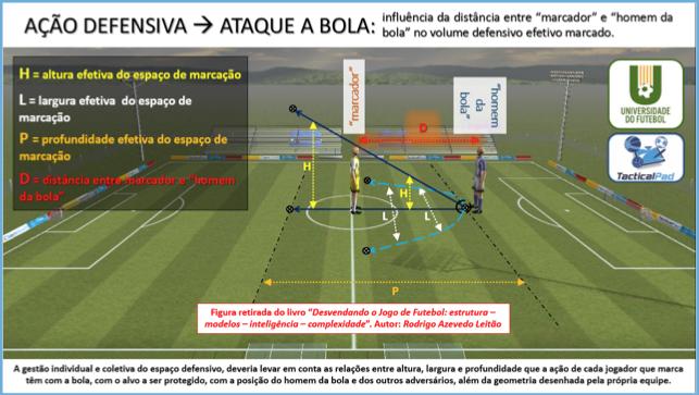 """03414f8b2c Marcação no futebol  a gestão do espaço defensivo na relação  """"eu-adversário"""" - Universidade do Futebol"""