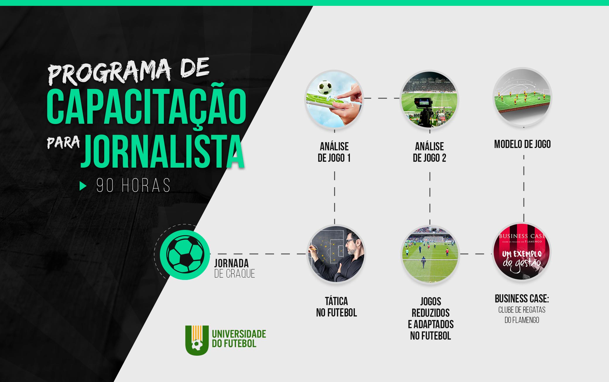 Curriculo-de-capacitação_Jornalista-90h