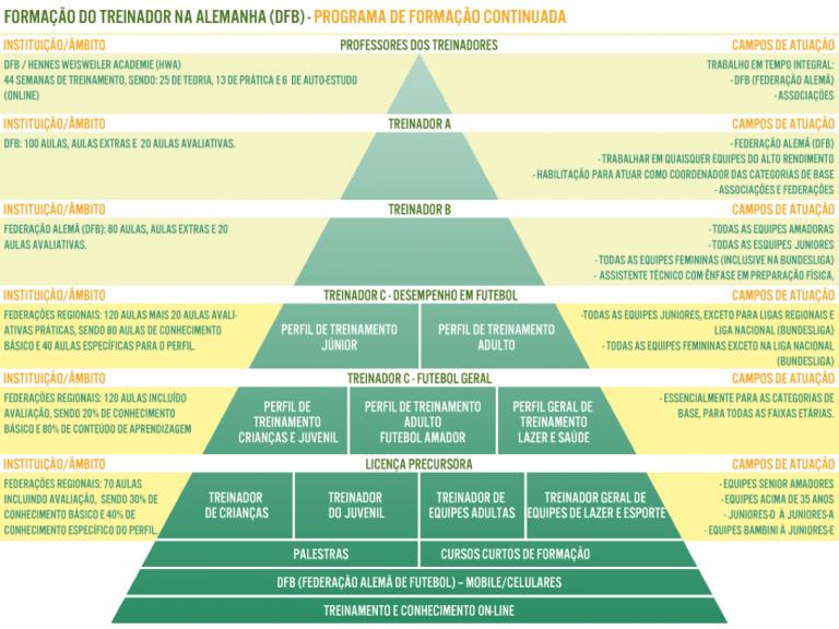 Fonte: https://daiotega.files.wordpress.com/2014/07/piramide_alemc3a3.png