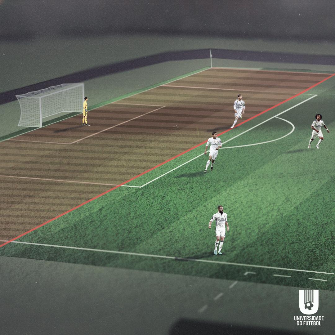 Impedimento VAR, Universidade do Futebol