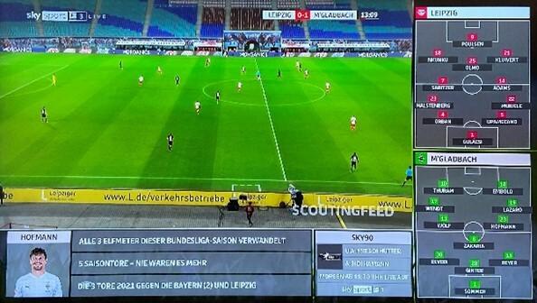 leitura de jogo, Universidade do Futebol